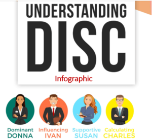 Disc-Infographic-Menu